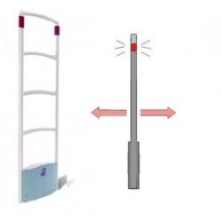 MONOANTENA TREND 3G PAB (1 ANTENA)