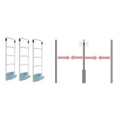 SISTEMA DUAL TREND ND RX+TX+RX (3 ANTENAS) (2 PASILLOS)